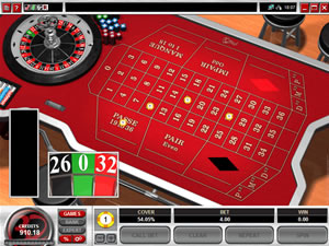 French Style Roulette Game Online